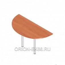 Приставка к столу Р.К-1.68